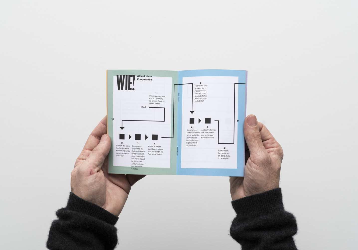 kost-tiny-brochure-6-1435x1004px
