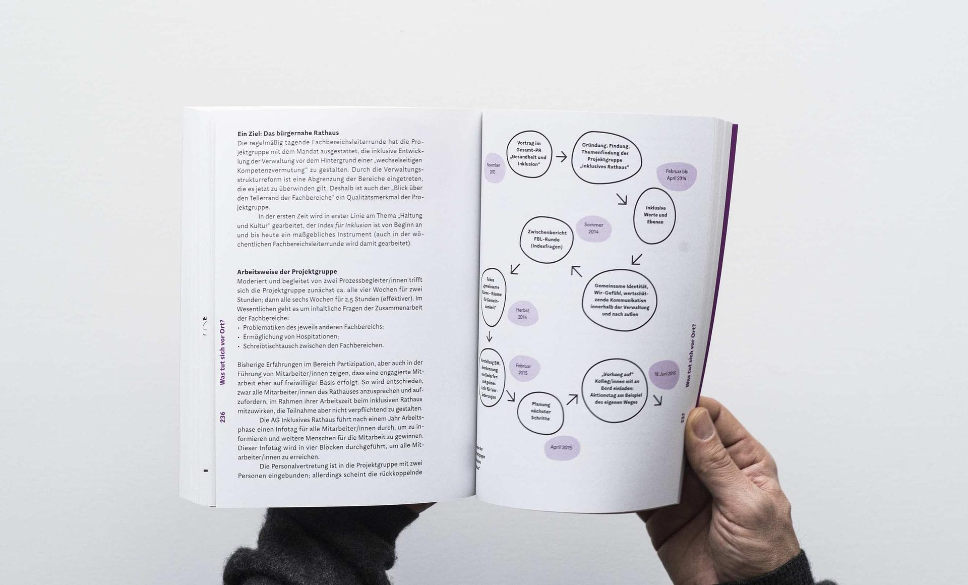 inclusion-fieldbook-23-2650x1600px